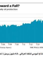مات برادلي: مشاريع الحقول النفطية المتوقفة تزيد من ويلات العراق  – ليس من المتوقع أن يكتمل نظام حقن المياه الآن قبل عام 2020